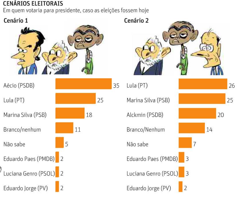 corrida_presidencial
